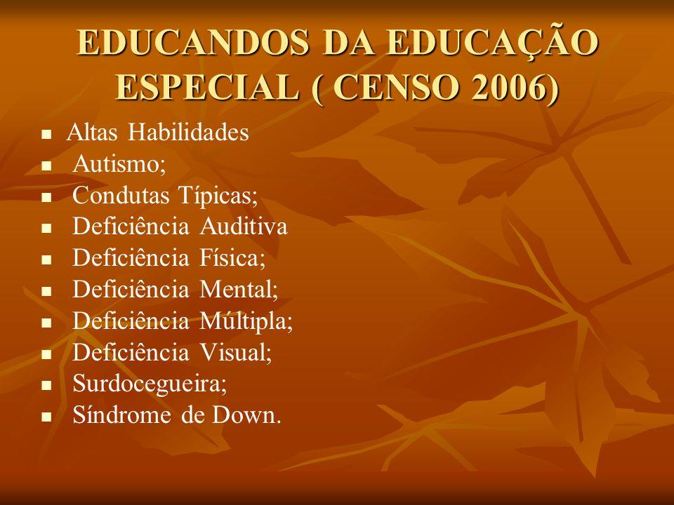 EDUCANDOS DA EDUCAÇÃO ESPECIAL ( CENSO 2006)