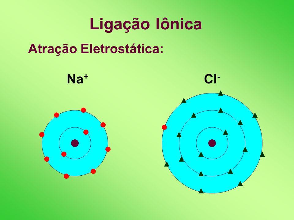 Ligação Iônica Atração Eletrostática: Na+ Cl-