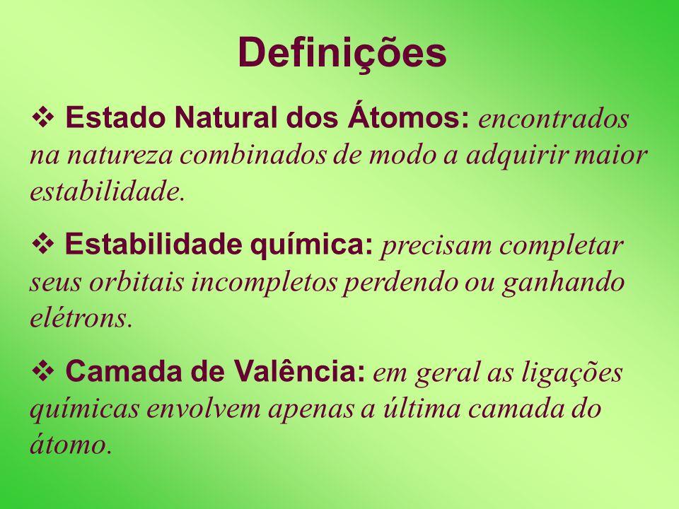 Definições Estado Natural dos Átomos: encontrados na natureza combinados de modo a adquirir maior estabilidade.