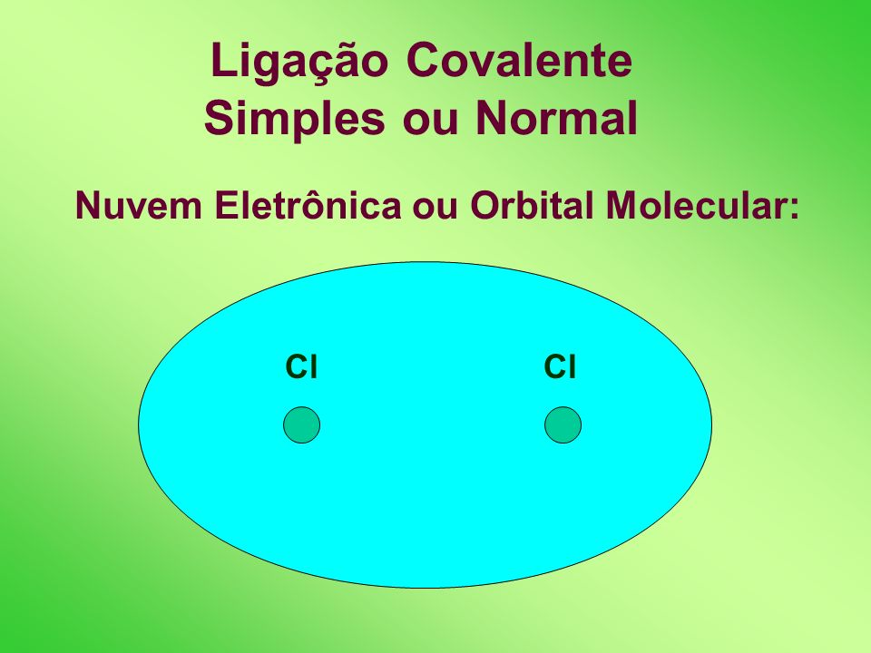 Ligação Covalente Simples ou Normal