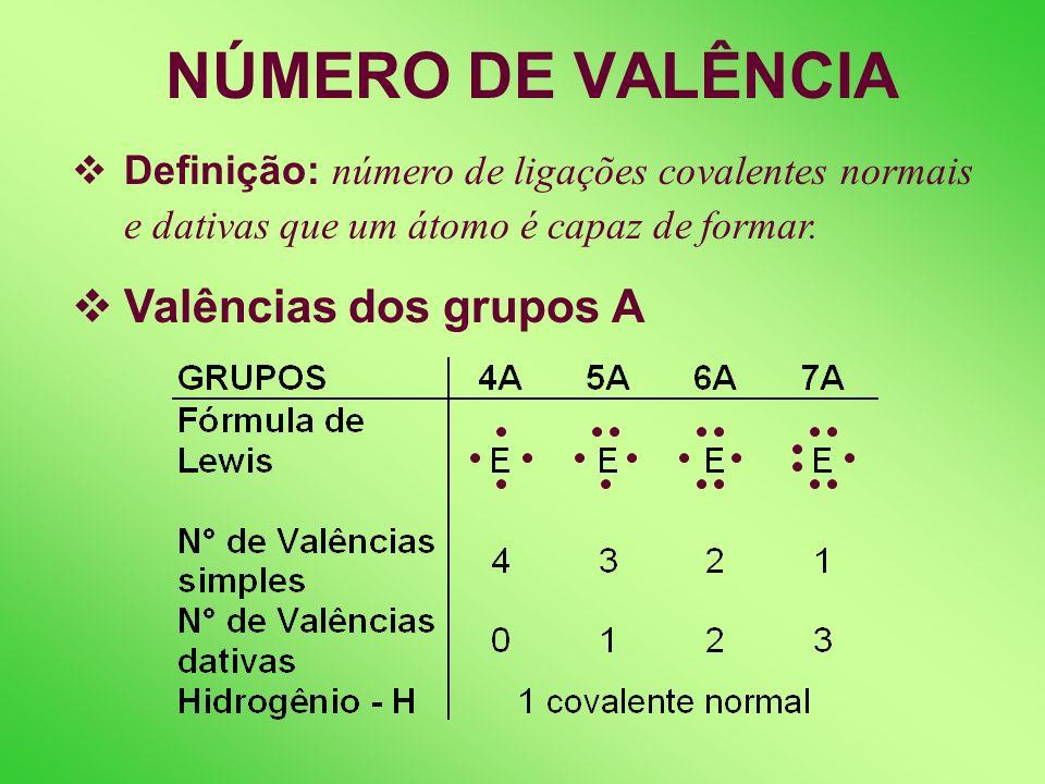 NÚMERO DE VALÊNCIA Valências dos grupos A