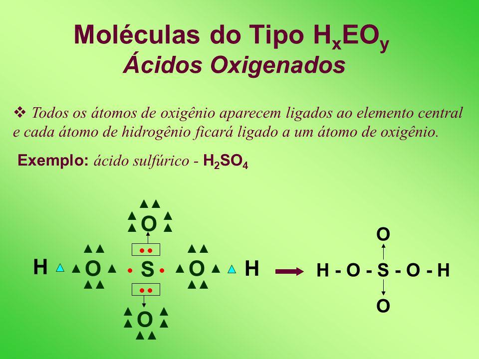 Moléculas do Tipo HxEOy Ácidos Oxigenados