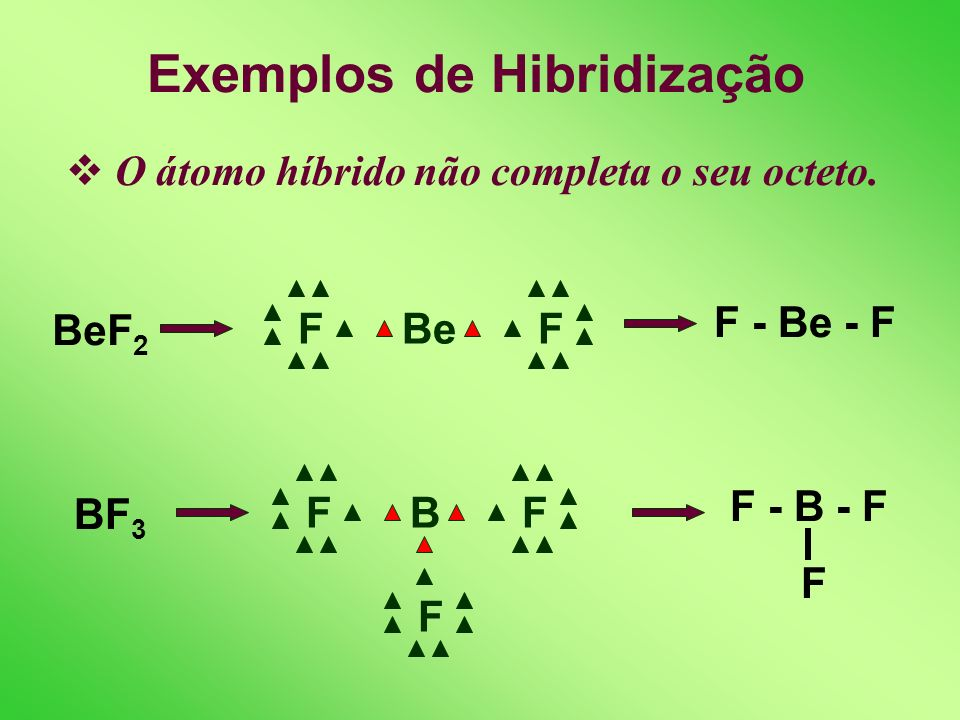 Exemplos de Hibridização