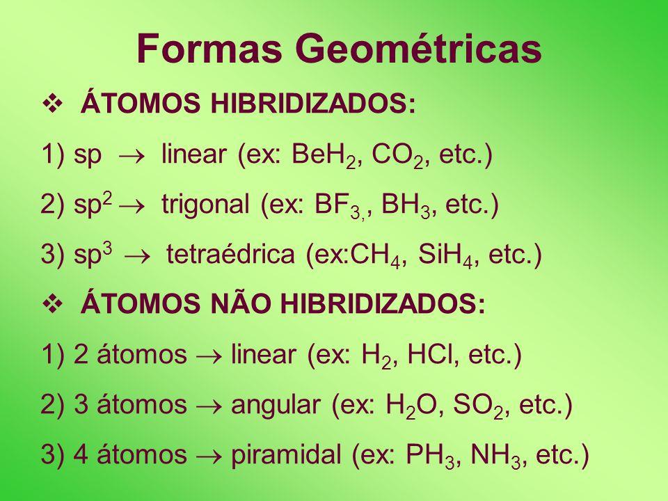 Formas Geométricas ÁTOMOS HIBRIDIZADOS: