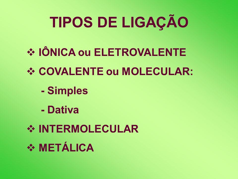 TIPOS DE LIGAÇÃO IÔNICA ou ELETROVALENTE COVALENTE ou MOLECULAR: