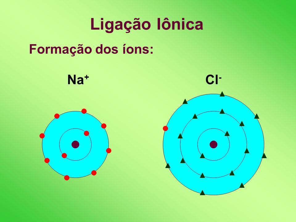 Ligação Iônica Formação dos íons: Na+ Cl-