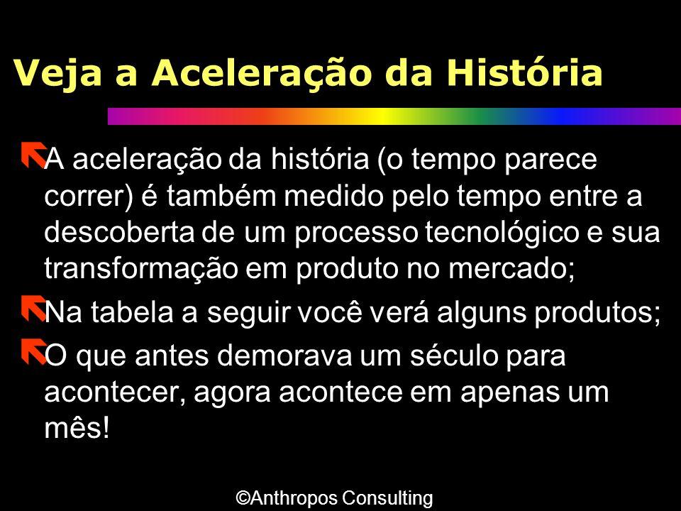 Veja a Aceleração da História