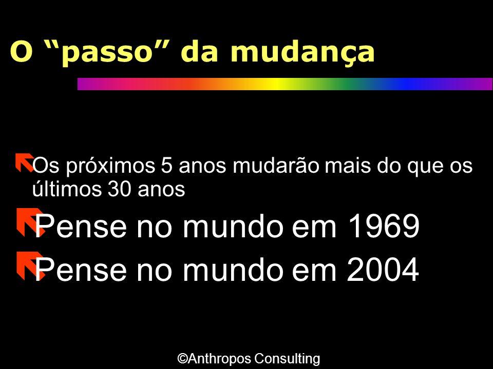 Pense no mundo em 1969 Pense no mundo em 2004 O passo da mudança