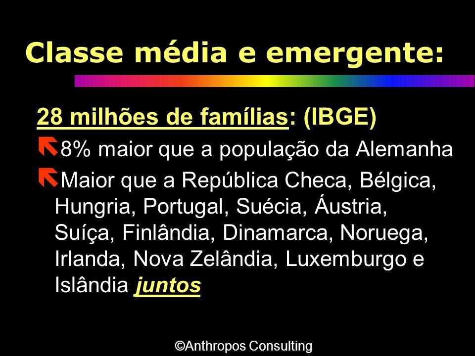 Classe média e emergente:
