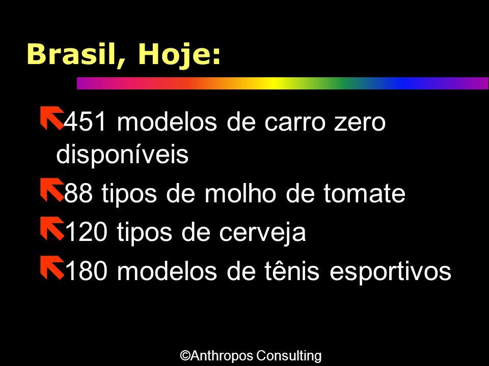 Brasil, Hoje: 451 modelos de carro zero disponíveis