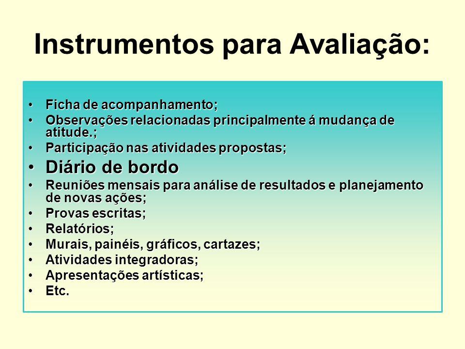 Instrumentos para Avaliação: