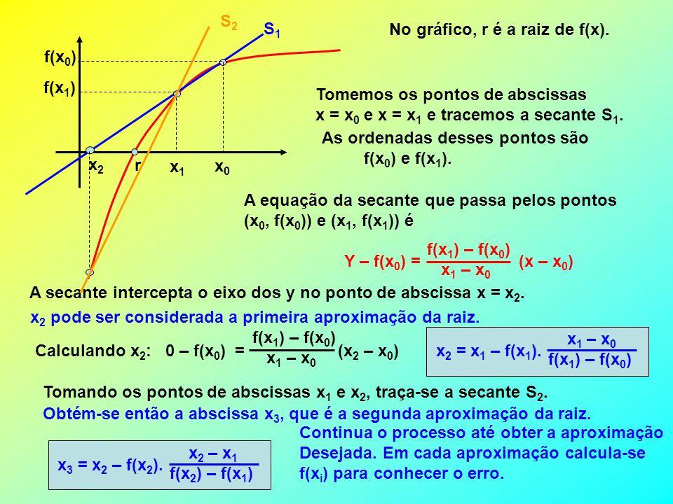 S2S1. No gráfico, r é a raiz de f(x). f(x0) f(x1) x0. x1. Tomemos os pontos de abscissas. x = x0 e x = x1 e tracemos a secante S1.