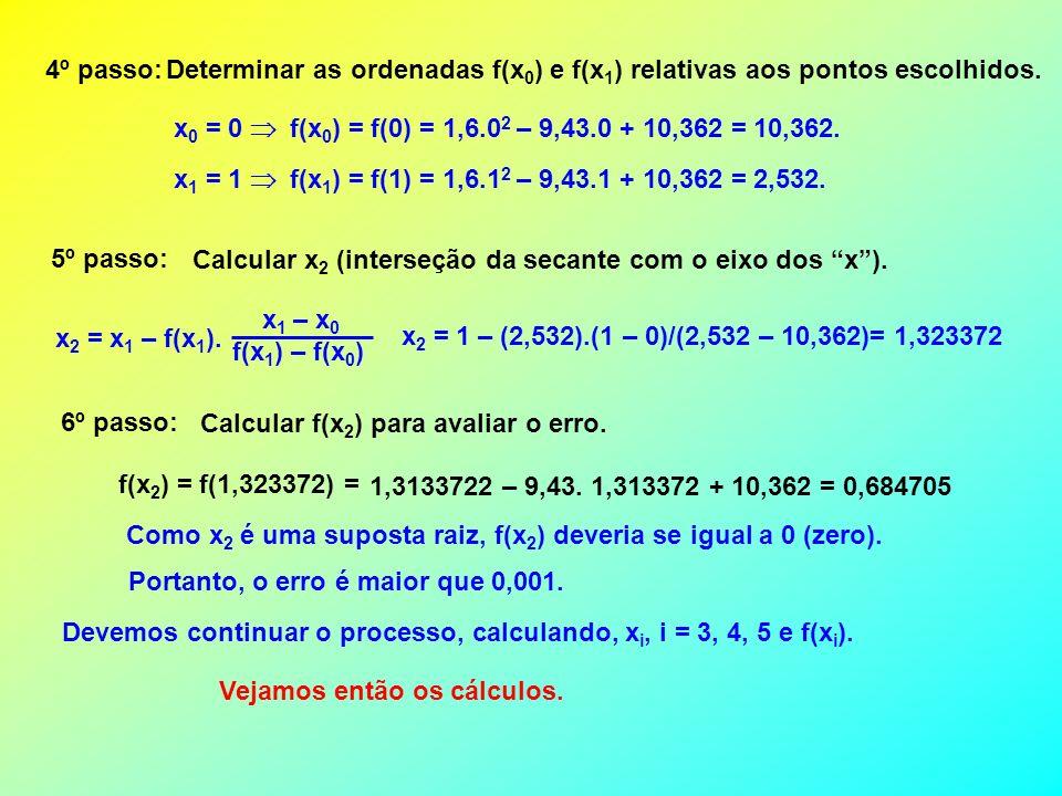 4º passo: Determinar as ordenadas f(x0) e f(x1) relativas aos pontos escolhidos. x0 = 0  f(x0) = f(0) = 1,6.02 – 9,43.0 + 10,362 = 10,362.