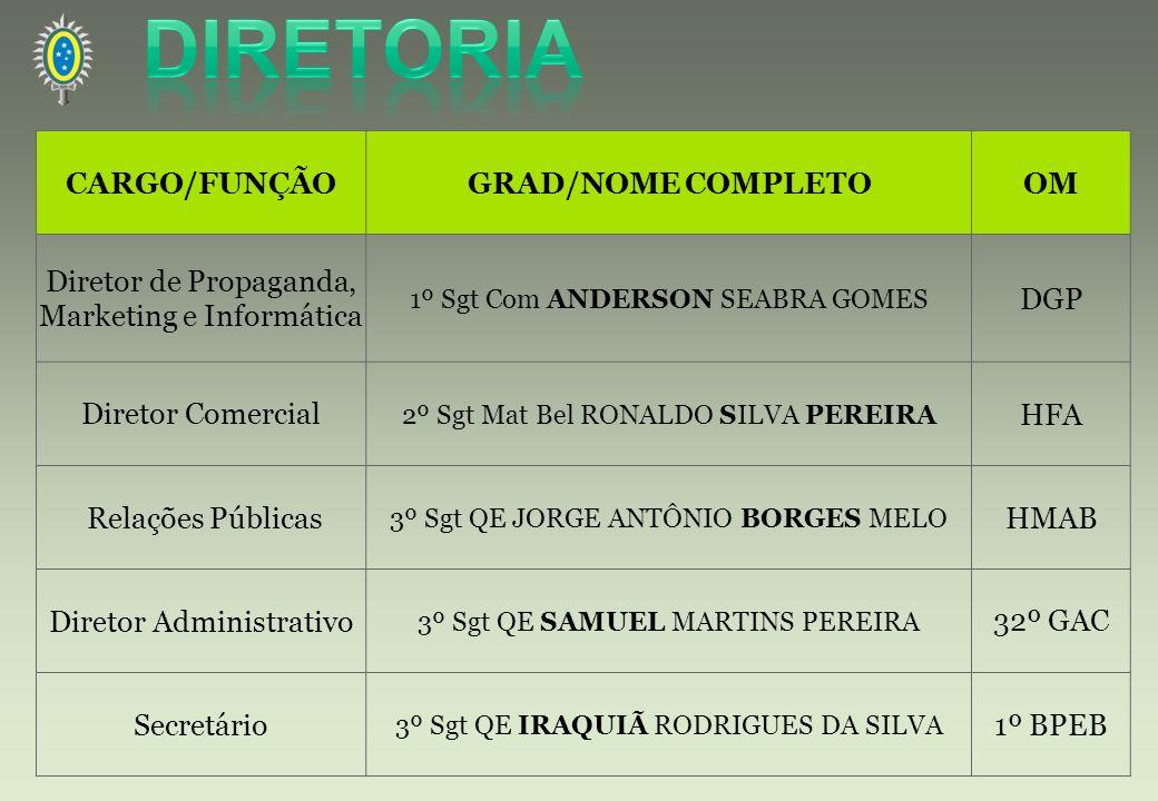 DIRETORIA CARGO/FUNÇÃO GRAD/NOME COMPLETO OM