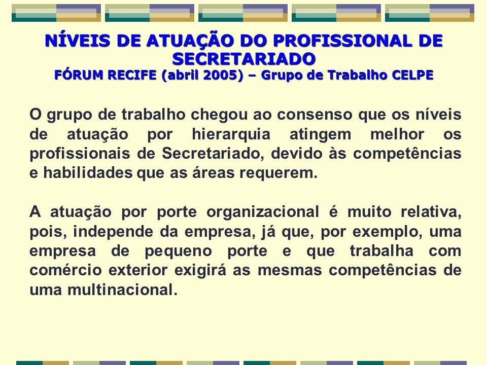 NÍVEIS DE ATUAÇÃO DO PROFISSIONAL DE SECRETARIADO