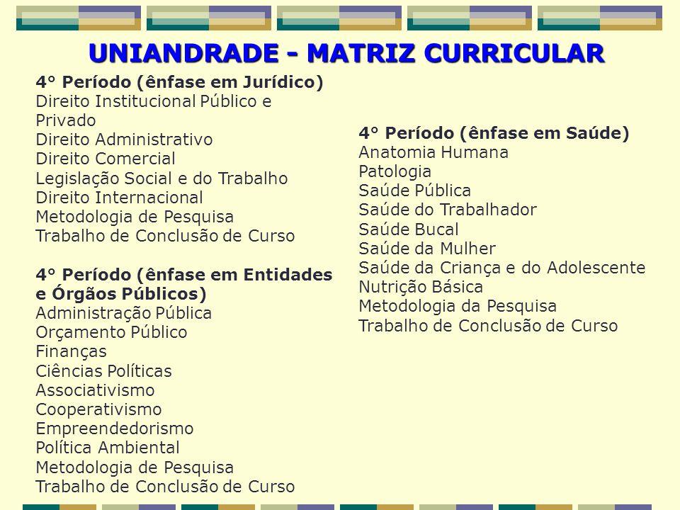 UNIANDRADE - MATRIZ CURRICULAR