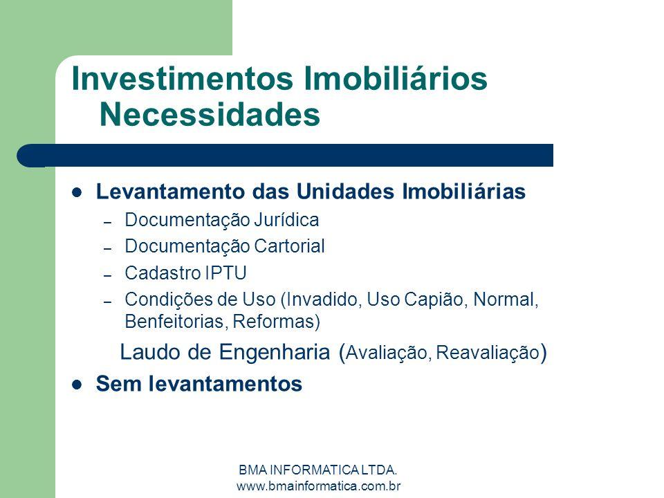 Investimentos Imobiliários Necessidades