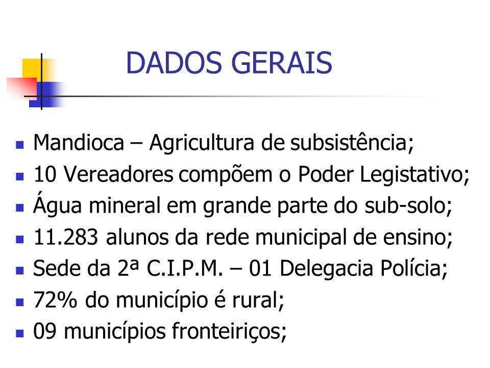 DADOS GERAIS Mandioca – Agricultura de subsistência;