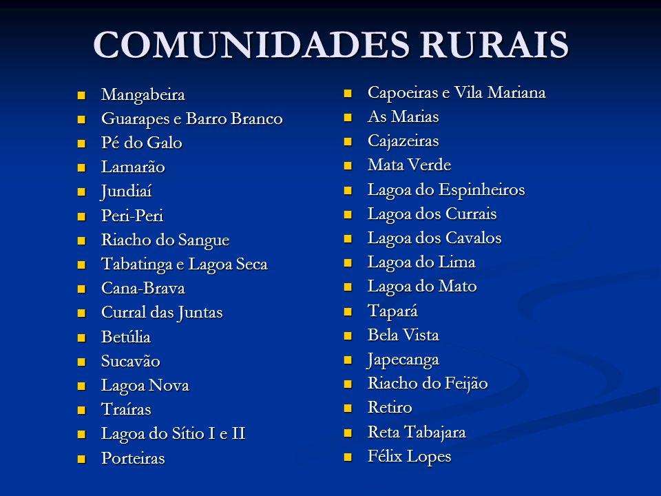 COMUNIDADES RURAIS Capoeiras e Vila Mariana As Marias Mangabeira