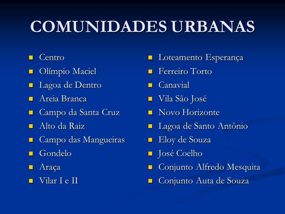 COMUNIDADES URBANAS Centro Olímpio Maciel Lagoa de Dentro Areia Branca