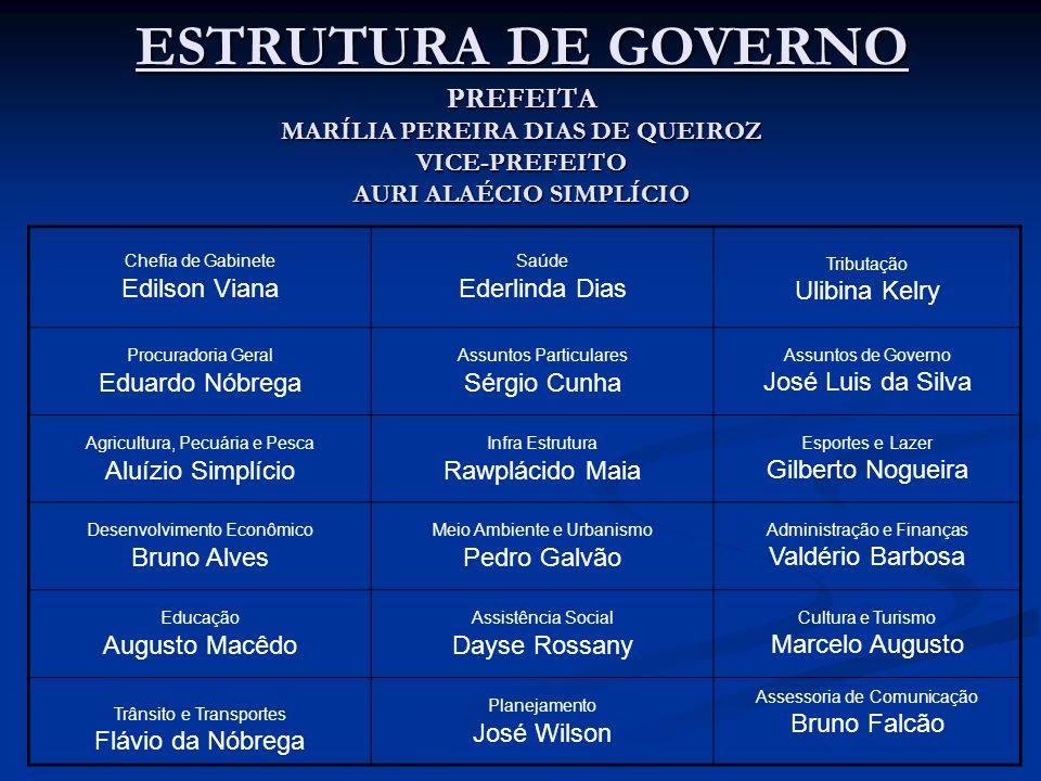 ESTRUTURA DE GOVERNO PREFEITA MARÍLIA PEREIRA DIAS DE QUEIROZ VICE-PREFEITO AURI ALAÉCIO SIMPLÍCIO