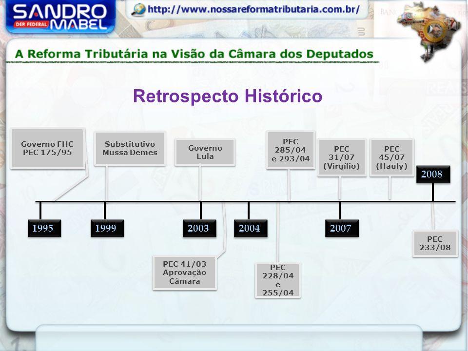 Retrospecto Histórico Substitutivo Mussa Demes