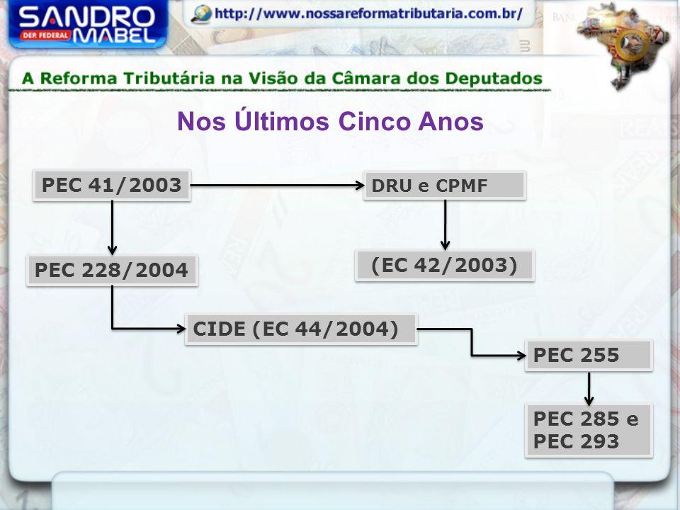Nos Últimos Cinco Anos PEC 41/2003 (EC 42/2003) PEC 228/2004