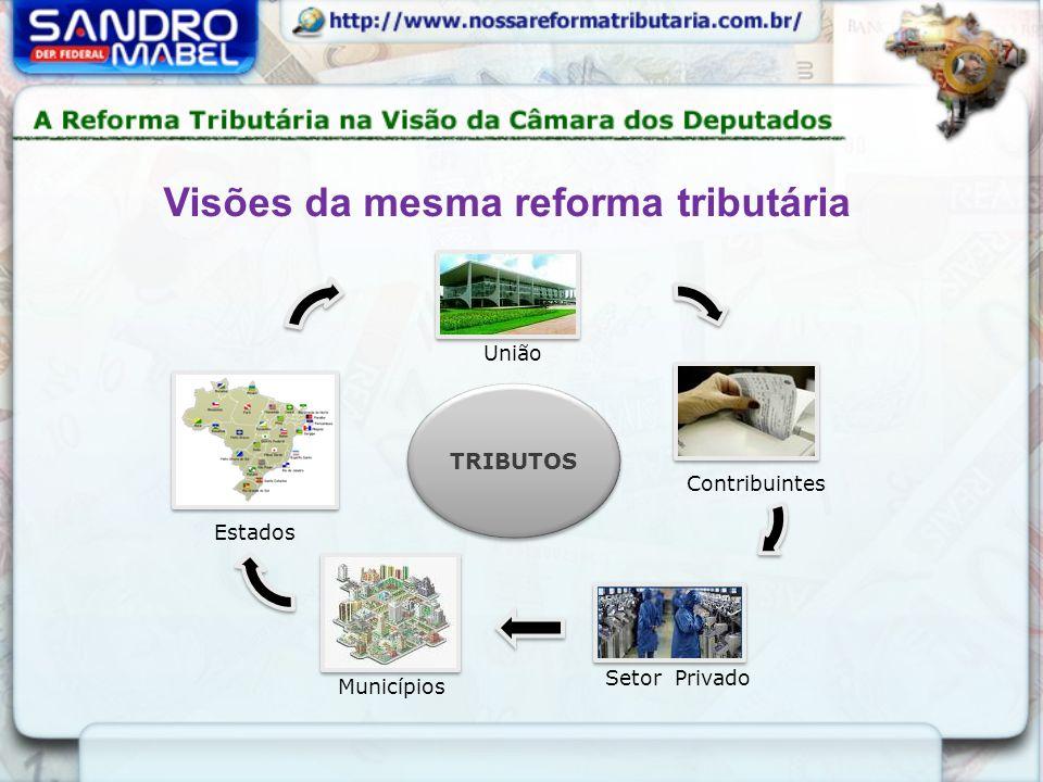 Visões da mesma reforma tributária