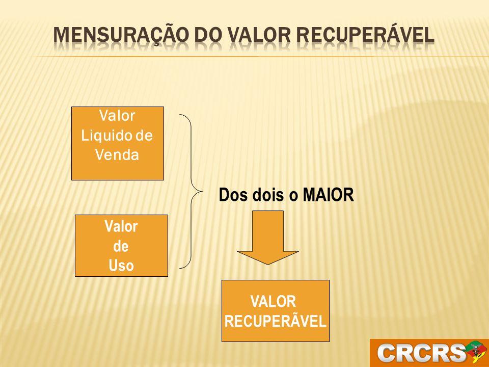 MENSURAÇÃO DO VALOR RECUPERÁVEL