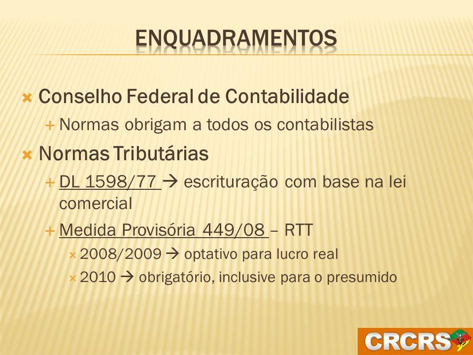 Enquadramentos Conselho Federal de Contabilidade Normas Tributárias