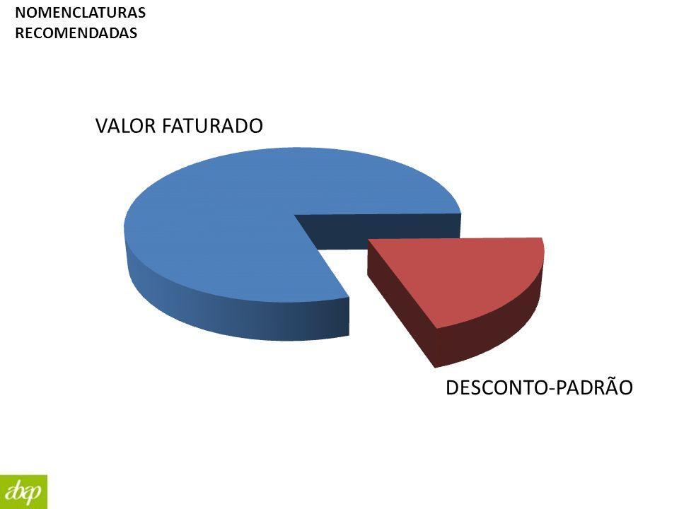 NOMENCLATURAS RECOMENDADAS VALOR FATURADO DESCONTO-PADRÃO
