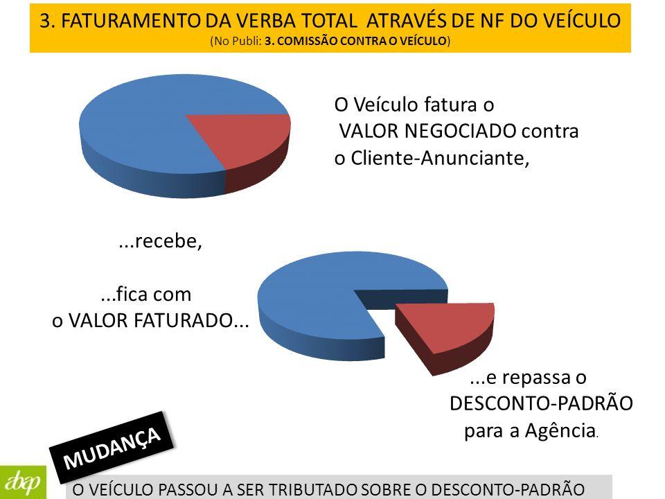 3. FATURAMENTO DA VERBA TOTAL ATRAVÉS DE NF DO VEÍCULO