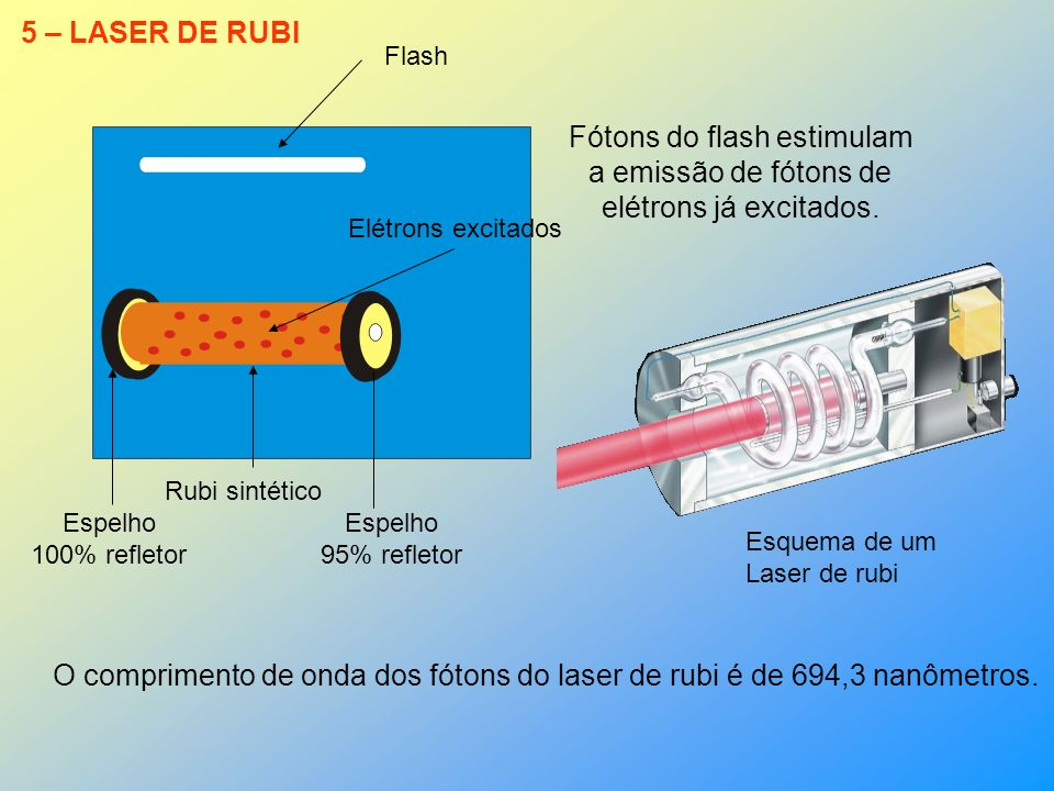 Fótons do flash estimulam