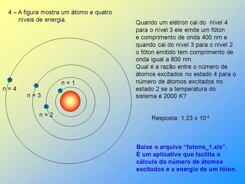 4 – A figura mostra um átomo e quatro
