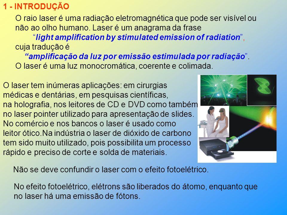 1 - INTRODUÇÃO O raio laser é uma radiação eletromagnética que pode ser visível ou. não ao olho humano. Laser é um anagrama da frase.