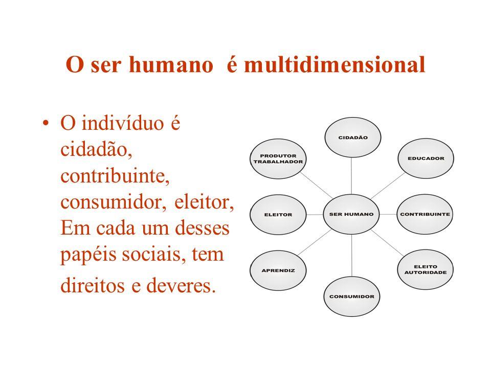 O ser humano é multidimensional