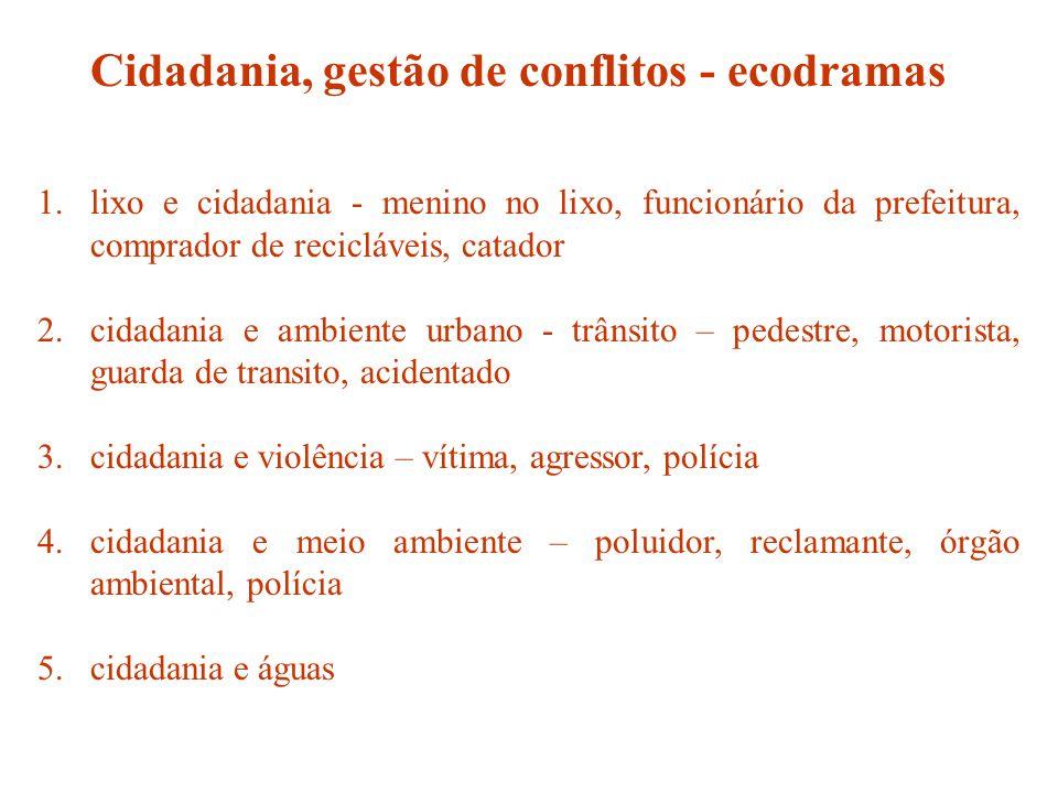 Cidadania, gestão de conflitos - ecodramas