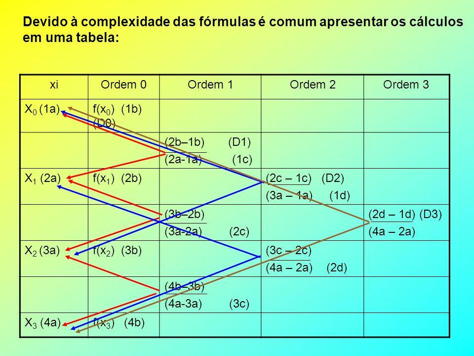 Devido à complexidade das fórmulas é comum apresentar os cálculos