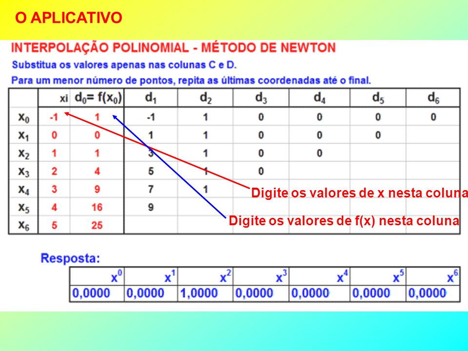 O APLICATIVO Digite os valores de x nesta coluna