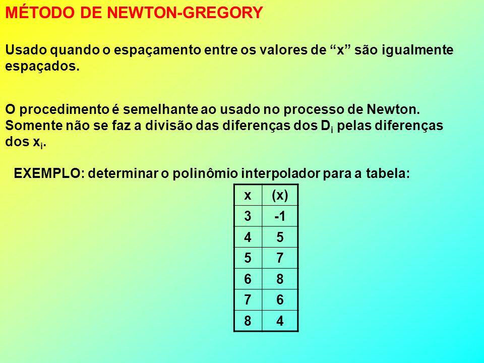 MÉTODO DE NEWTON-GREGORY