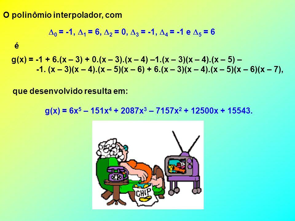 O polinômio interpolador, com