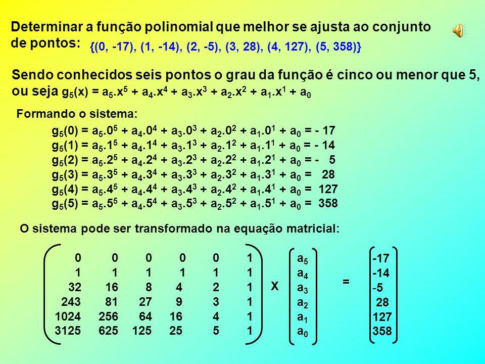 Determinar a função polinomial que melhor se ajusta ao conjunto