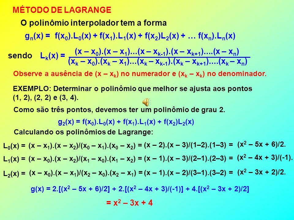 O polinômio interpolador tem a forma