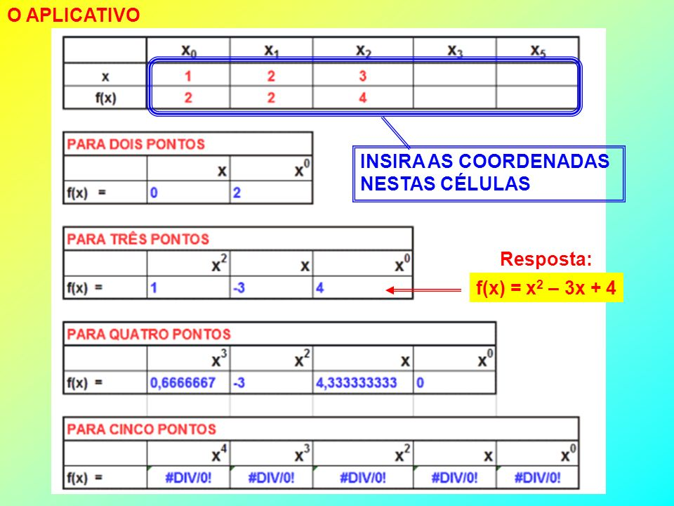 O APLICATIVO INSIRA AS COORDENADAS NESTAS CÉLULAS Resposta: f(x) = x2 – 3x + 4