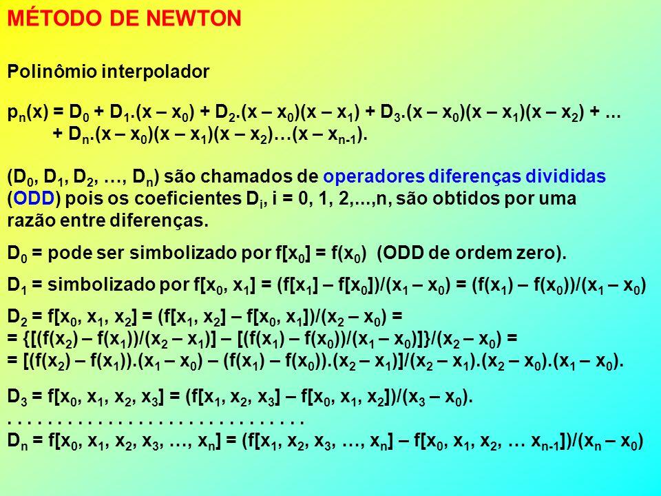 MÉTODO DE NEWTON Polinômio interpolador