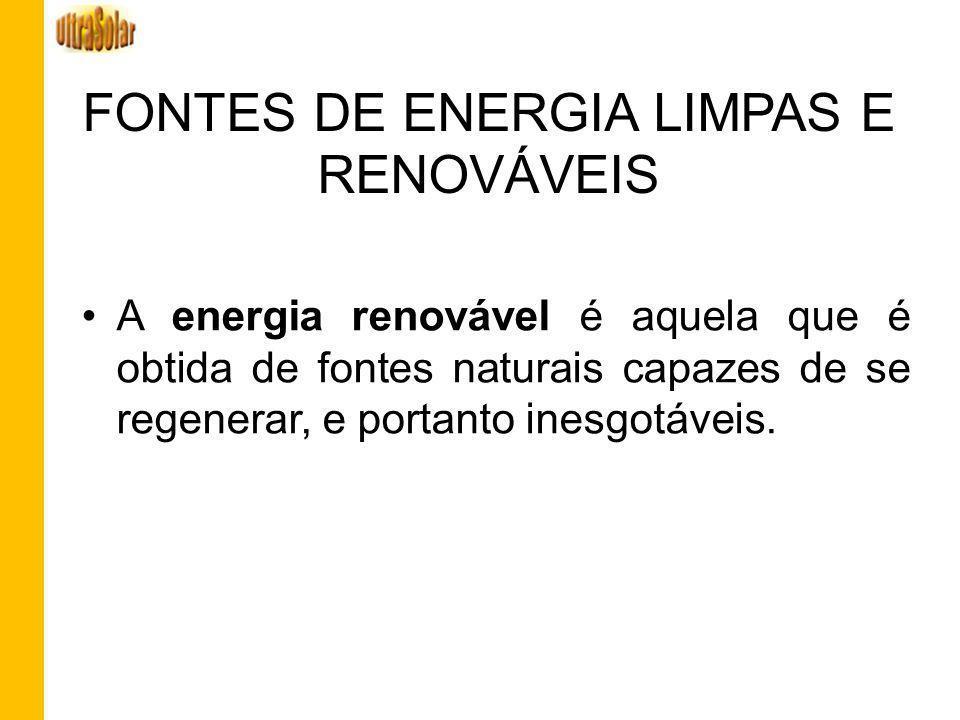 FONTES DE ENERGIA LIMPAS E RENOVÁVEIS