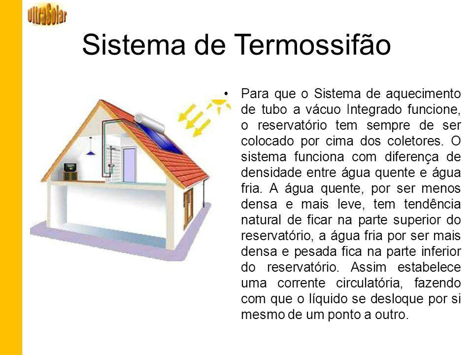 Sistema de Termossifão