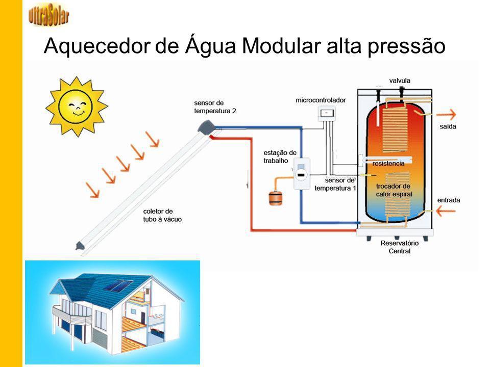 Aquecedor de Água Modular alta pressão