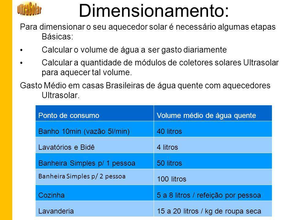 Dimensionamento: Para dimensionar o seu aquecedor solar é necessário algumas etapas Básicas: Calcular o volume de água a ser gasto diariamente.