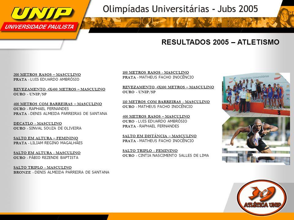 RESULTADOS 2005 – ATLETISMO